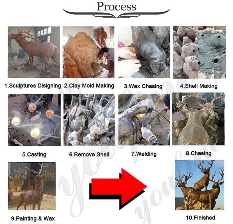 process of Custom Life Size Bronze Elk Outdoor Statue