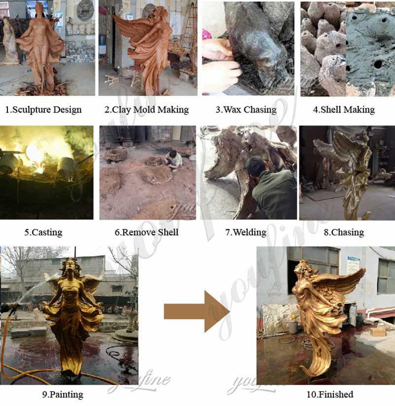 process of garden angel statues