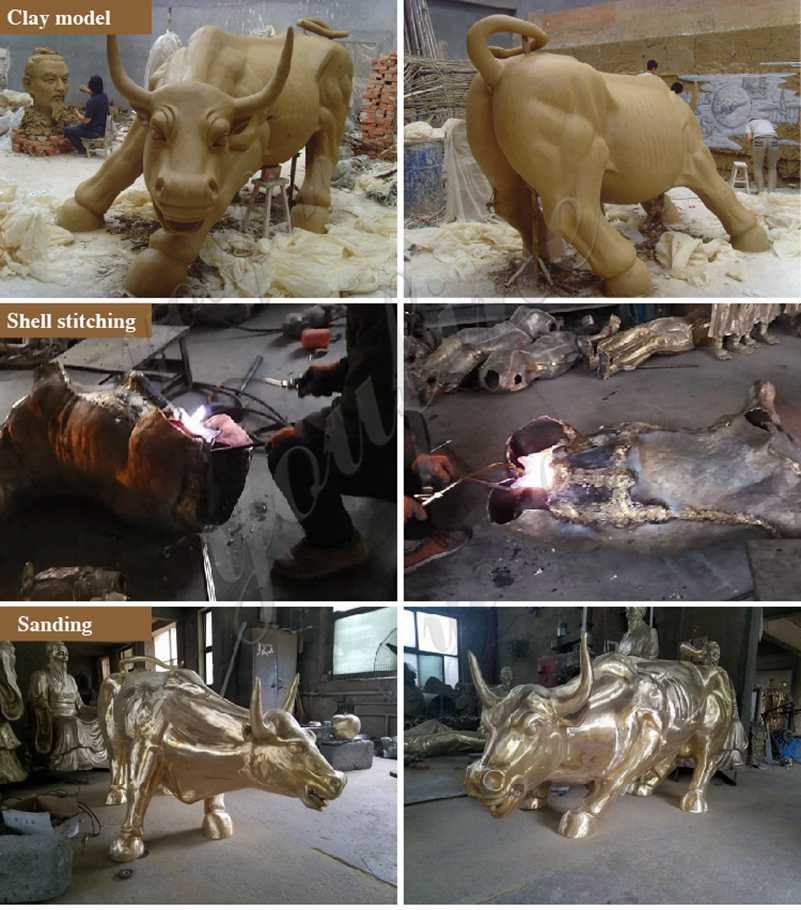 Large Bronze Bull Sculpture for Outdoor Street Decor Suppliers