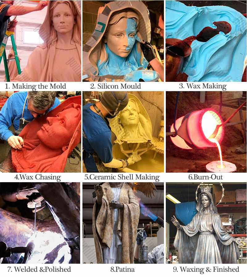 process of Cast Bronze Holy Family Outdoor Statue