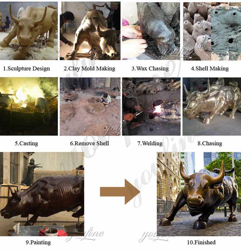 process of bronze bull statue wall street