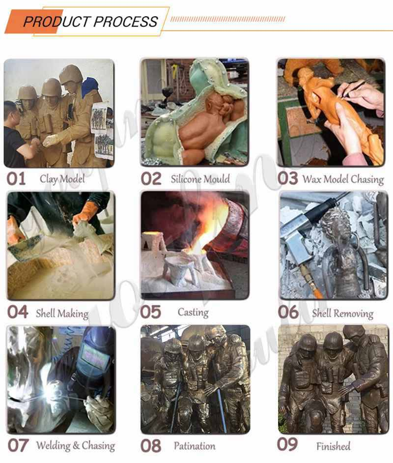 process of bronze-milltary statue