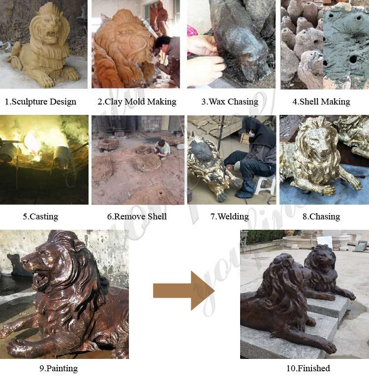 process of Bronze Guardian Lion Statues