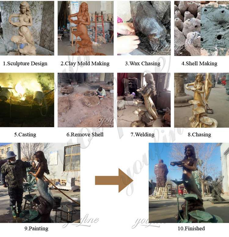 process of Life Size Bronze Mermaid Garden Statue