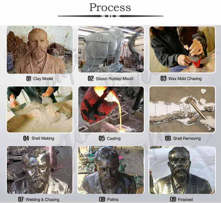 process of custom made bronze statues