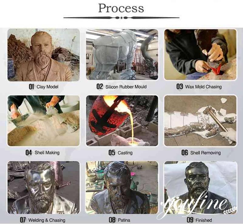 process of Bronze Sportsman Statues
