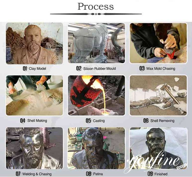 process of poseidon bronze statue
