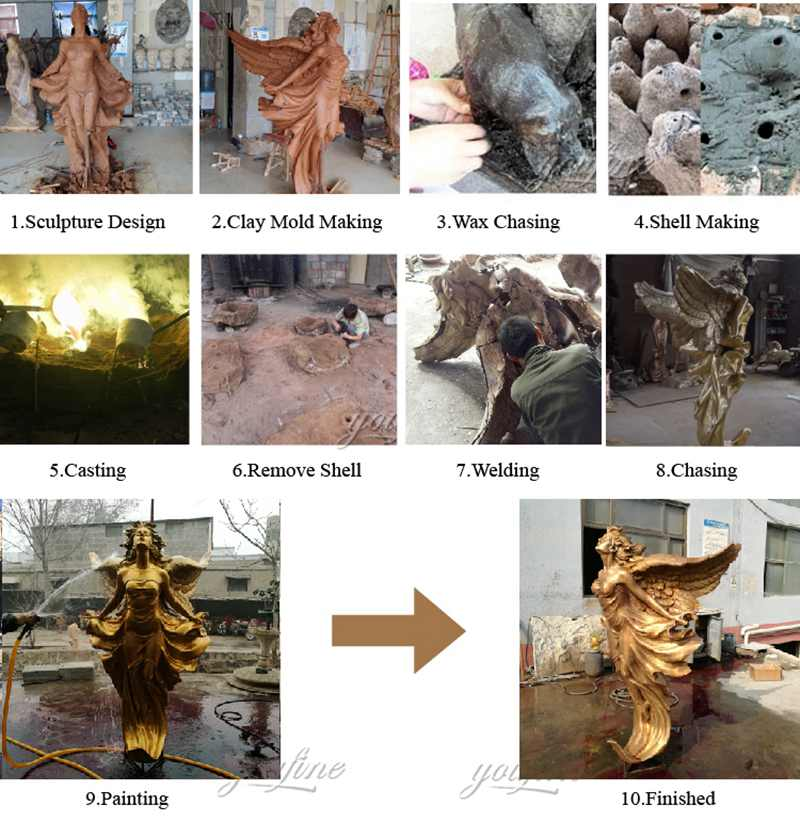 bronze angel sculpture